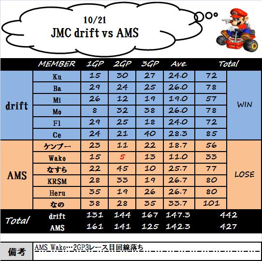 JMCdrift_vs_AMS(1021).png