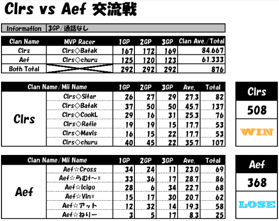 vsAef(0515).png