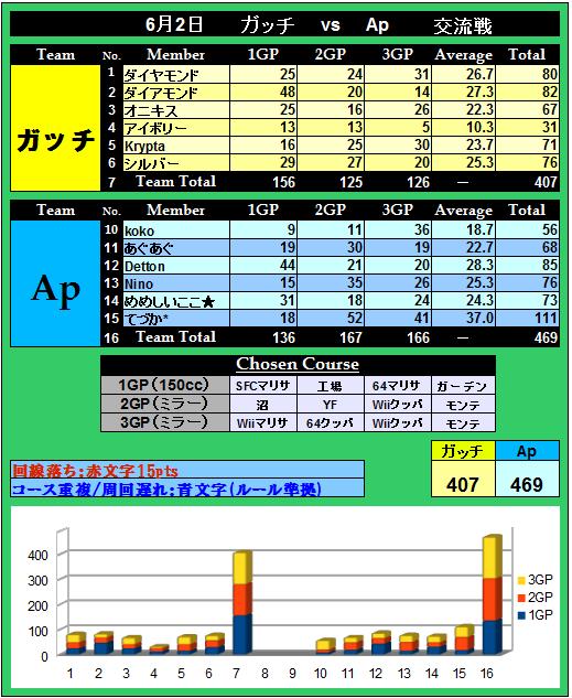 vsAp(0601).png