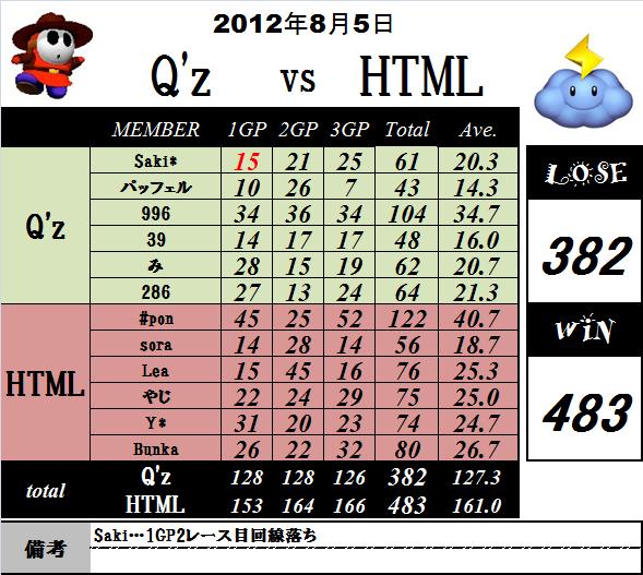 vsHTML(0805).png