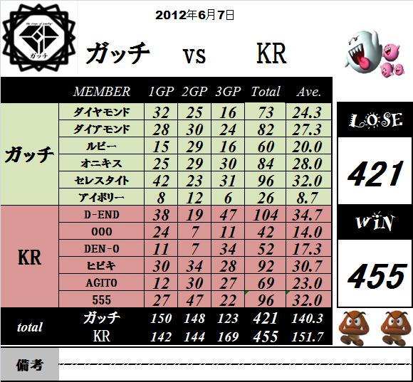 vsKR(4)(0607).png