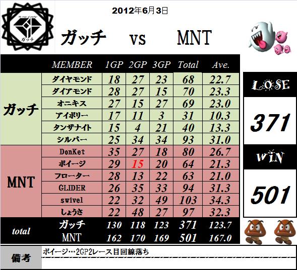 vsMNT(2)(0603).png