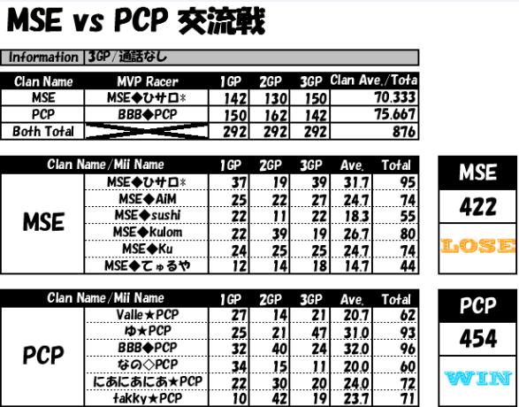 vsPCP(1021).png