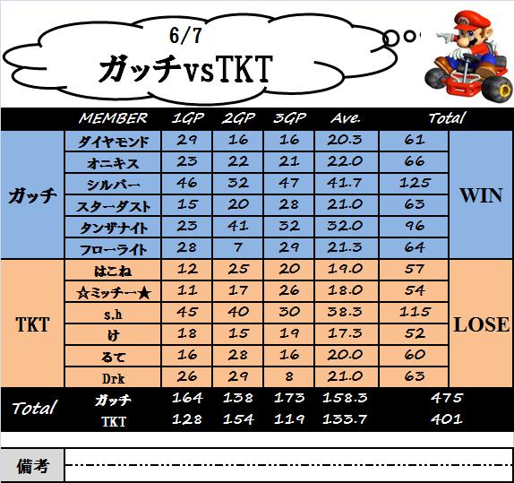 vsTKT(0607).png