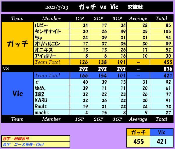 vsVic8(0323).jpg
