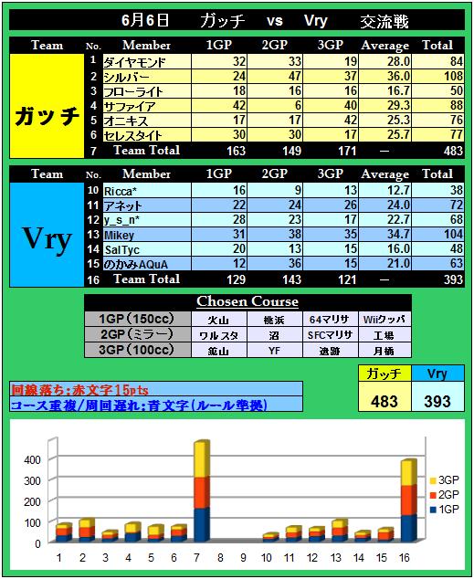 vsVry(0606).png