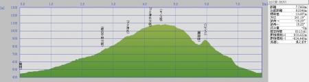 haraido_201412240630348ba.jpg