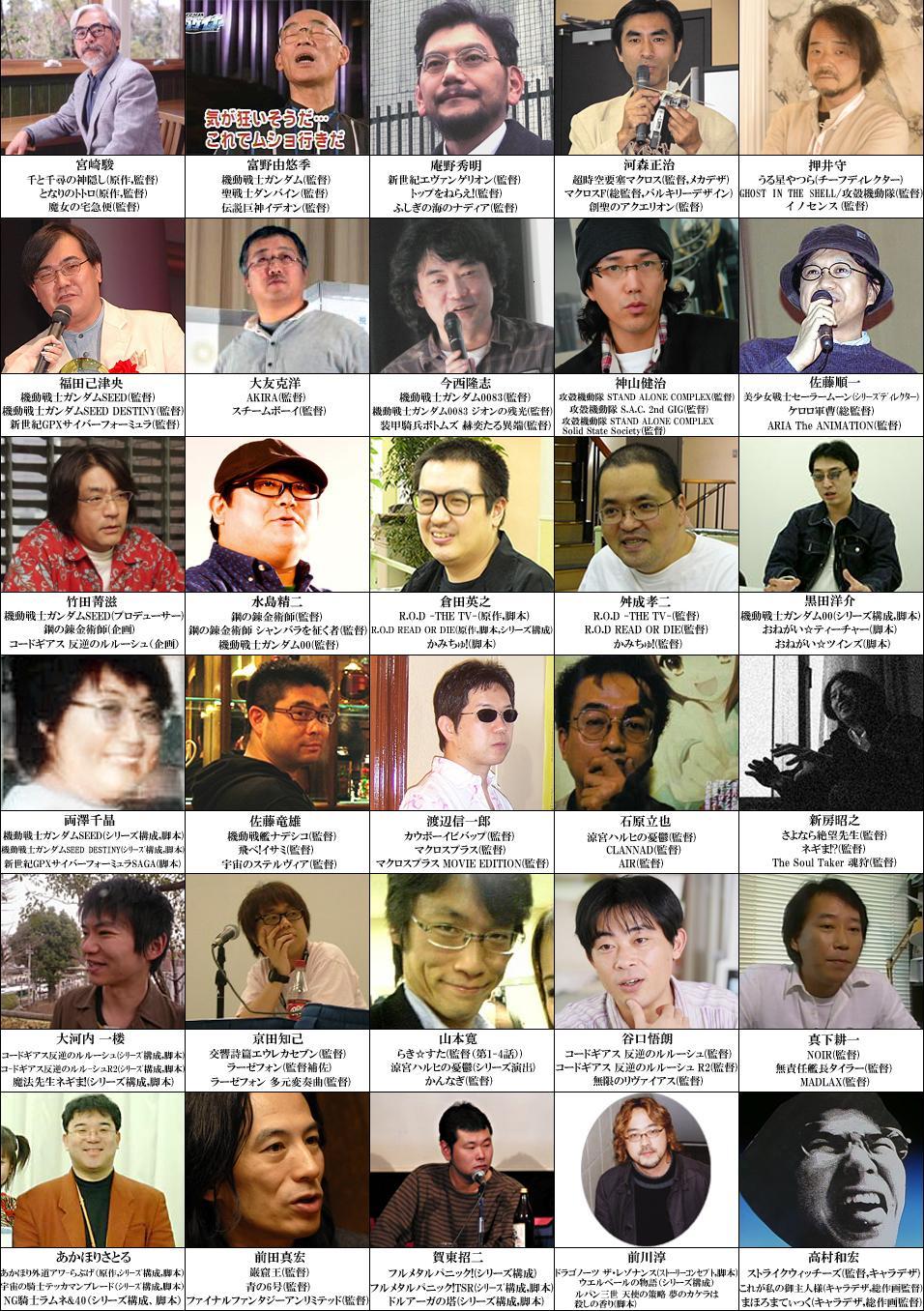 高畑勲76歳、宮崎駿71歳…アニメ監督の高齢化は進んでいるか?