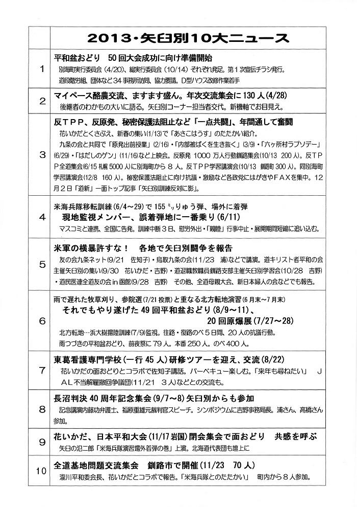 2013年矢臼別10大ニュース