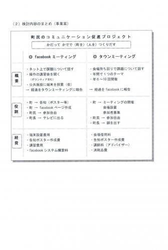 教育・文化部会_convert_20120831194148