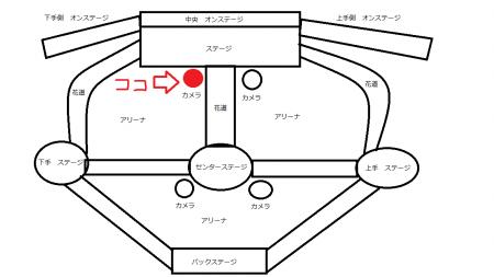 ステージ図