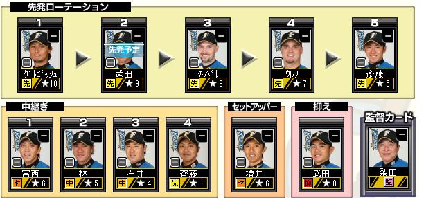 c29_p3_d3_pitcher.png