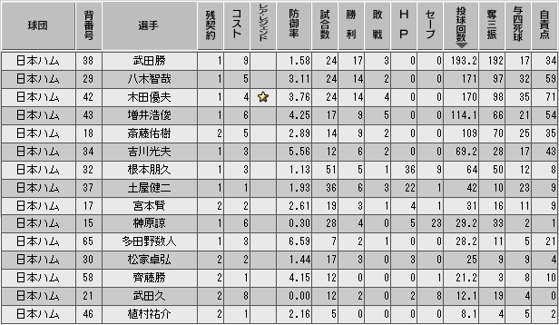 c30_p1_final_p_stats.png