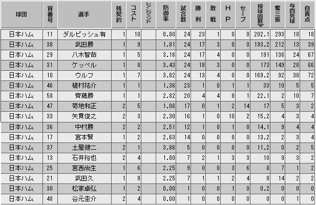 c31_p2_final_p_stats.png