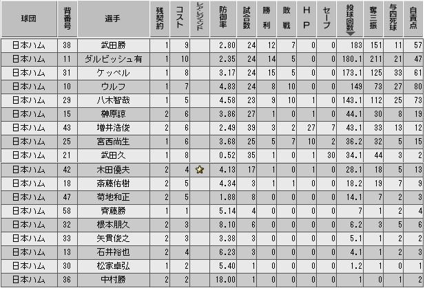 c31_p3_final_p_stats.png