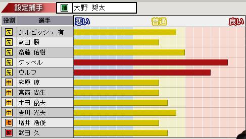 c32_p3_d10_p_condition.png