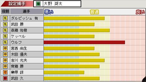 c32_p3_d4_p_condition.png