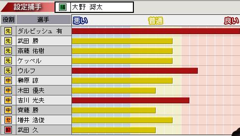 c32_p3_d5_p_condition.png
