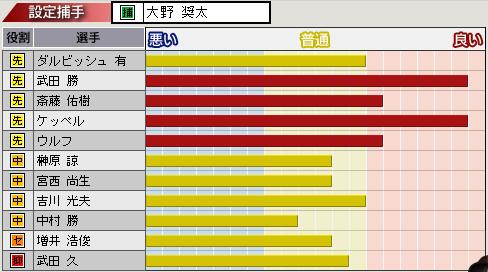 c32_p3_d9_p_condition.png