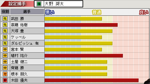 c33_p2_d10_p_condition.png