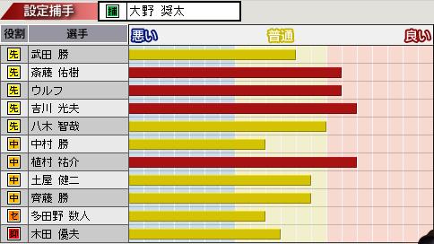 c33_p2_d4_p_condition.png