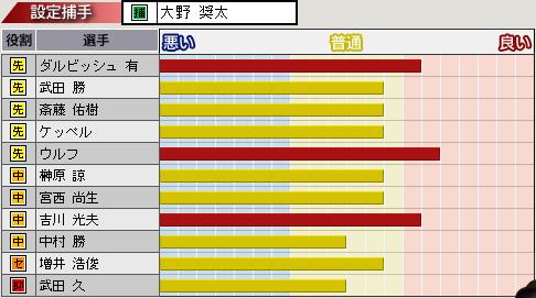 c33_p3_d10_p_condition.png