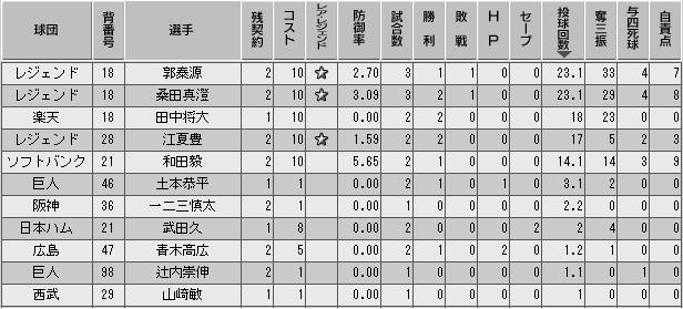 c33_p3_d1_sub_p_stats.png