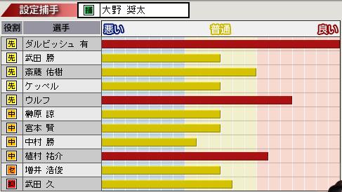 c33_p3_d3_p_condition.png
