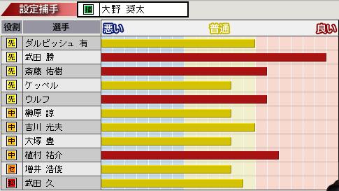 c33_p3_d5_p_condition.png