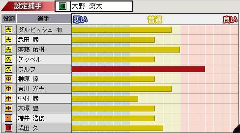 c33_p3_d6_p_condition.png