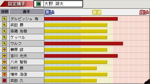 c33_p3_d7_p_condition.png
