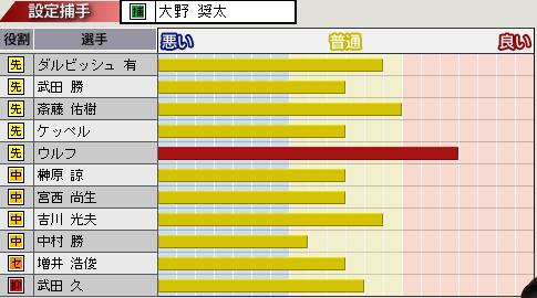 c33_p3_d9_p_condition.png