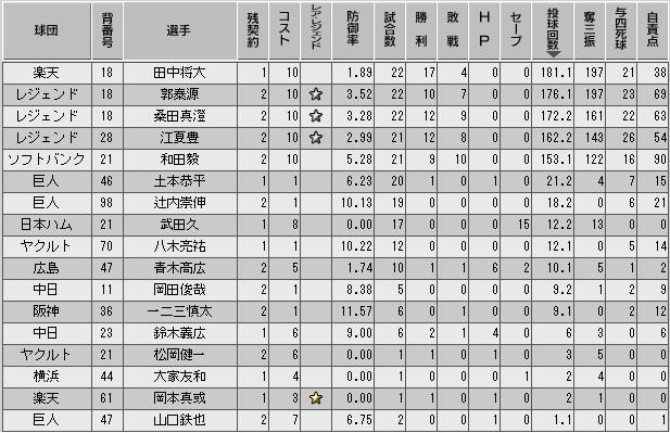 c33_p3_d9_sub_p_stats.png
