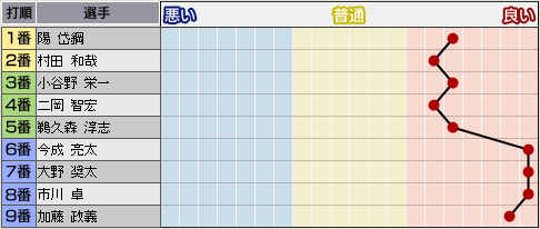 c34_p1_d10_b_condition.png