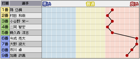 c34_p1_d5_b_condition.png