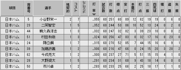 c34_p1_d5_b_stats.png