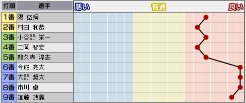 c34_p1_d7_b_condition.png