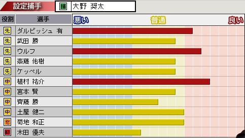 c34_p1_d7_p_condition.png