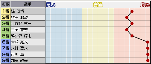 c34_p1_d9_b_condition.png