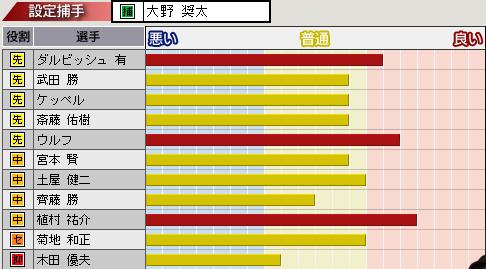 c34_p2_d2_p_condition.png