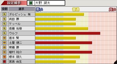c34_p2_d4_p_condition.png