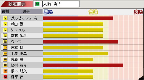 c34_p2_d5_p_condition.png