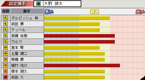 c34_p2_d6_p_condition.png