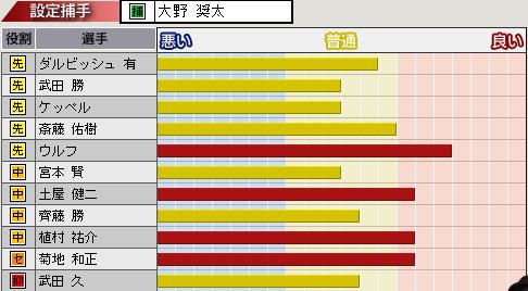 c34_p2_d7_p_condition.png
