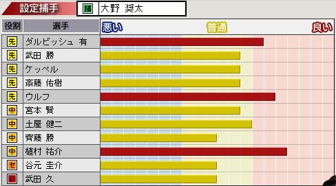 c34_p2_d8_p_condition.png