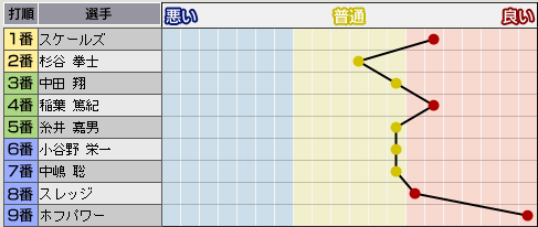 c36_p1_d1_b_condition.png