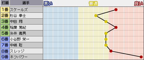 c36_p1_d7_b_condition.png