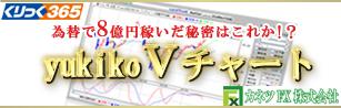 ユキコVチャート紹介記事用バナー