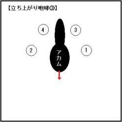 アカム考察4