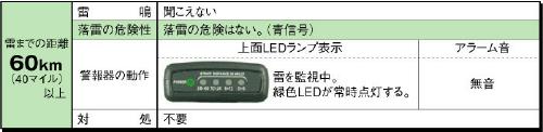 変換 ~ B0007SXJYE_02